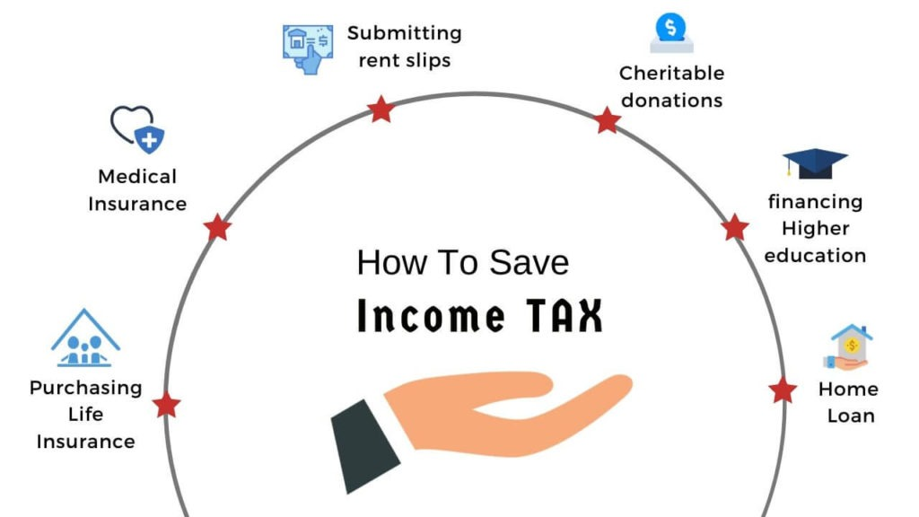 Where should I invest to save income tax