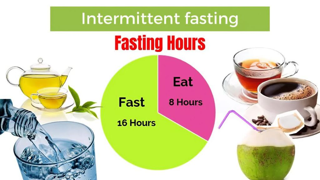 intermittent fasting fasting hours