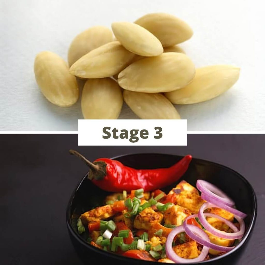 Stage 3 of the ketogenic diet plan