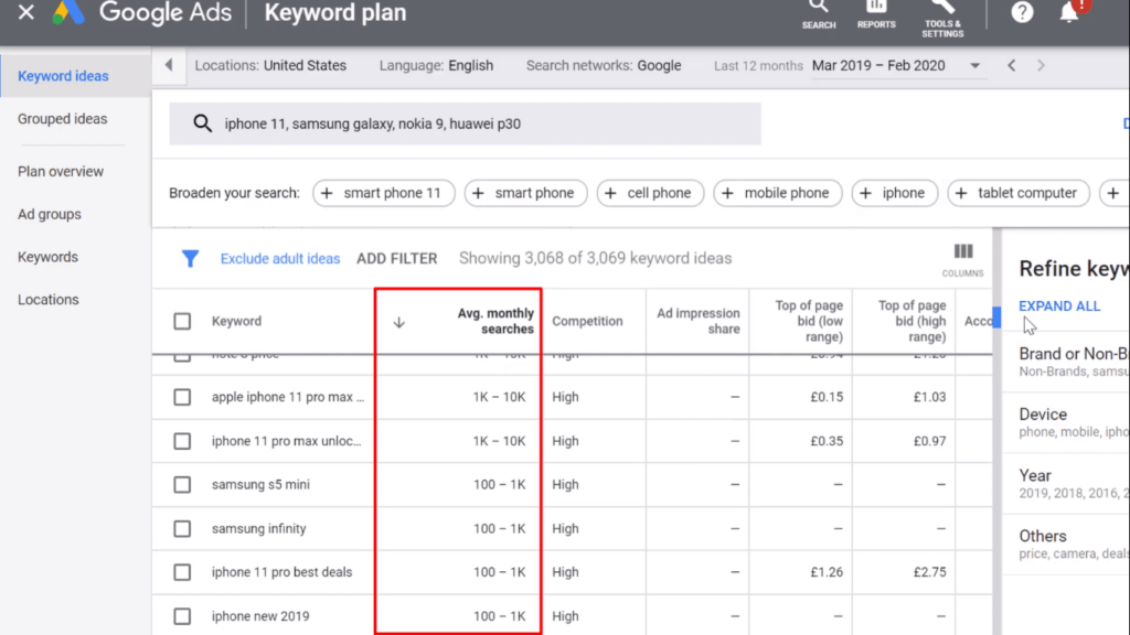 Google keyword planner for blog