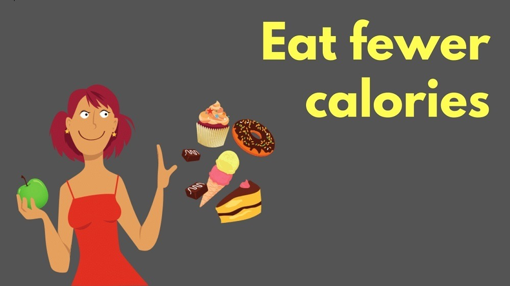 Eat fewer calories